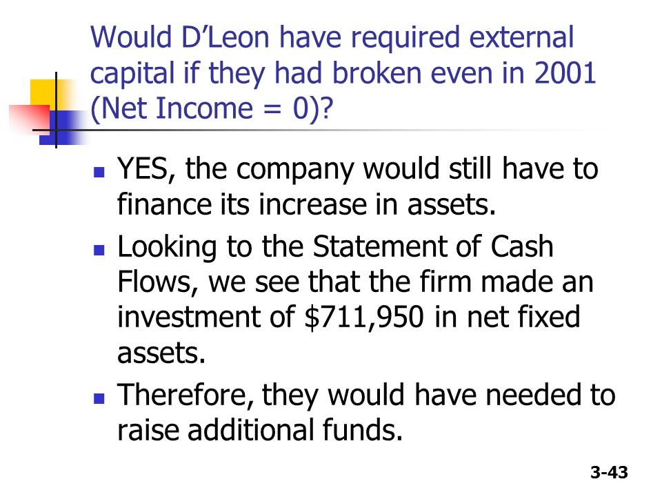 Would D'Leon have required external capital if they had broken even in 2001 (Net Income = 0)