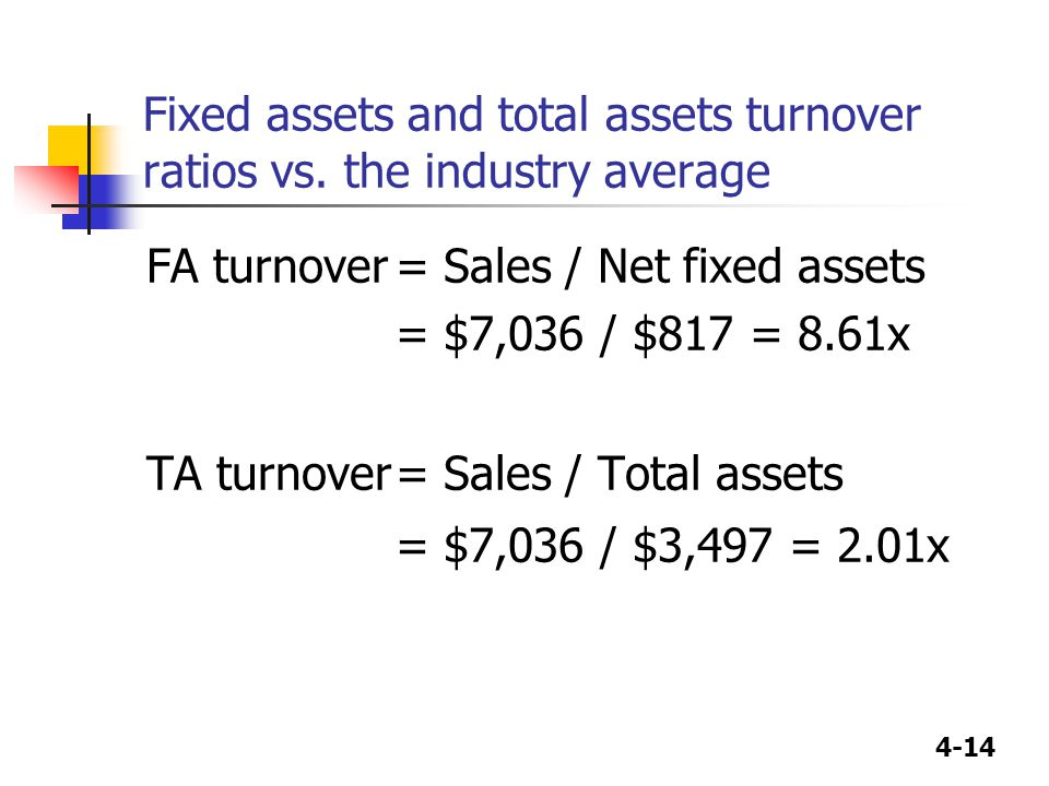Fixed assets and total assets turnover ratios vs. the industry average