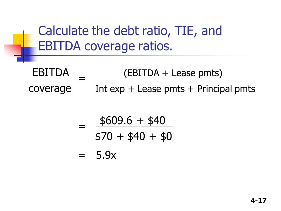Calculate the debt ratio, TIE, and EBITDA coverage ratios.
