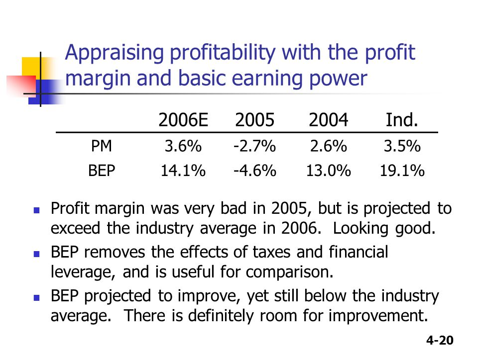 Appraising profitability with the profit margin and basic earning power
