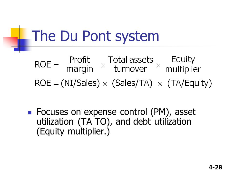 The Du Pont system Focuses on expense control (PM), asset utilization (TA TO), and debt utilization (Equity multiplier.)