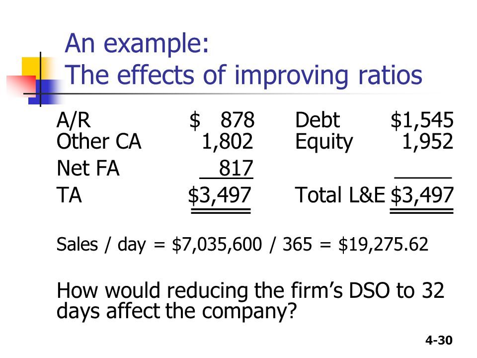 An example: The effects of improving ratios