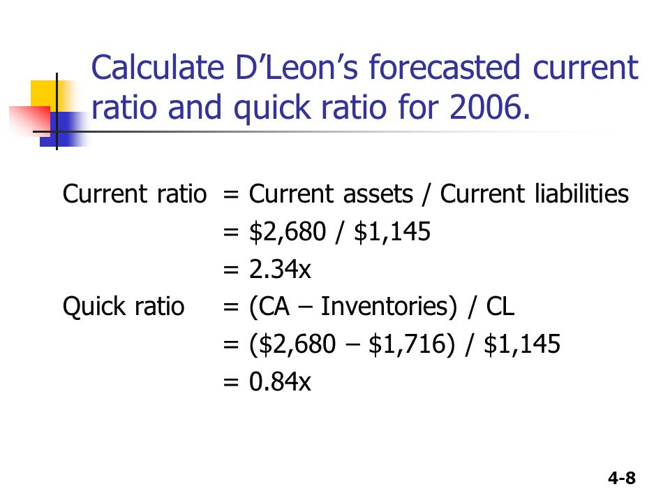 Calculate D'Leon's forecasted current ratio and quick ratio for 2006.