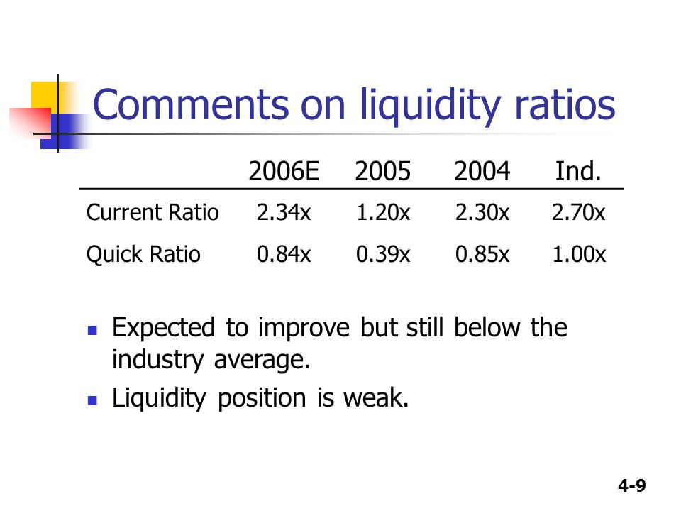 Comments on liquidity ratios