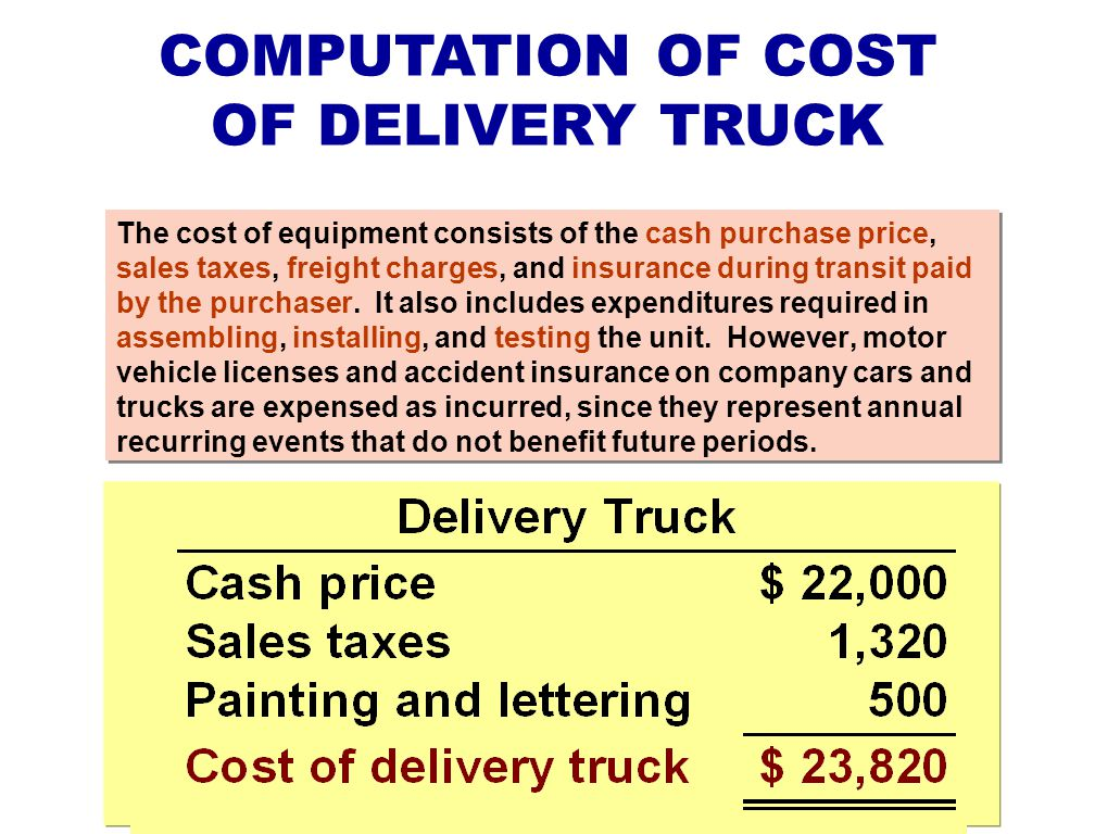 COMPUTATION OF COST OF DELIVERY TRUCK