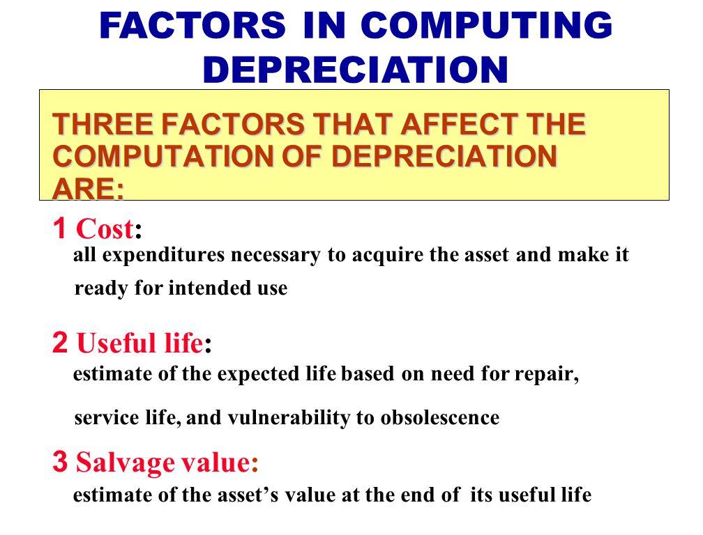 FACTORS IN COMPUTING DEPRECIATION