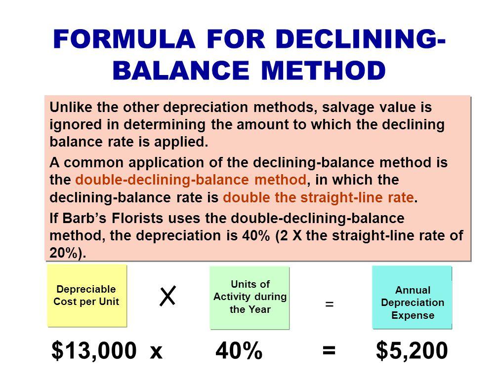 FORMULA FOR DECLINING-BALANCE METHOD
