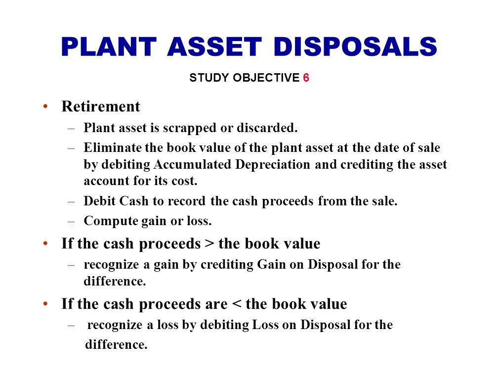 PLANT ASSET DISPOSALS Retirement