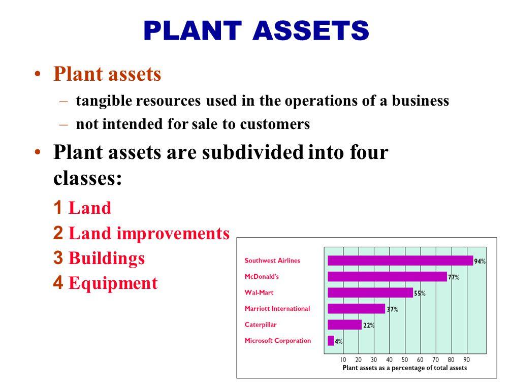 PLANT ASSETS Plant assets