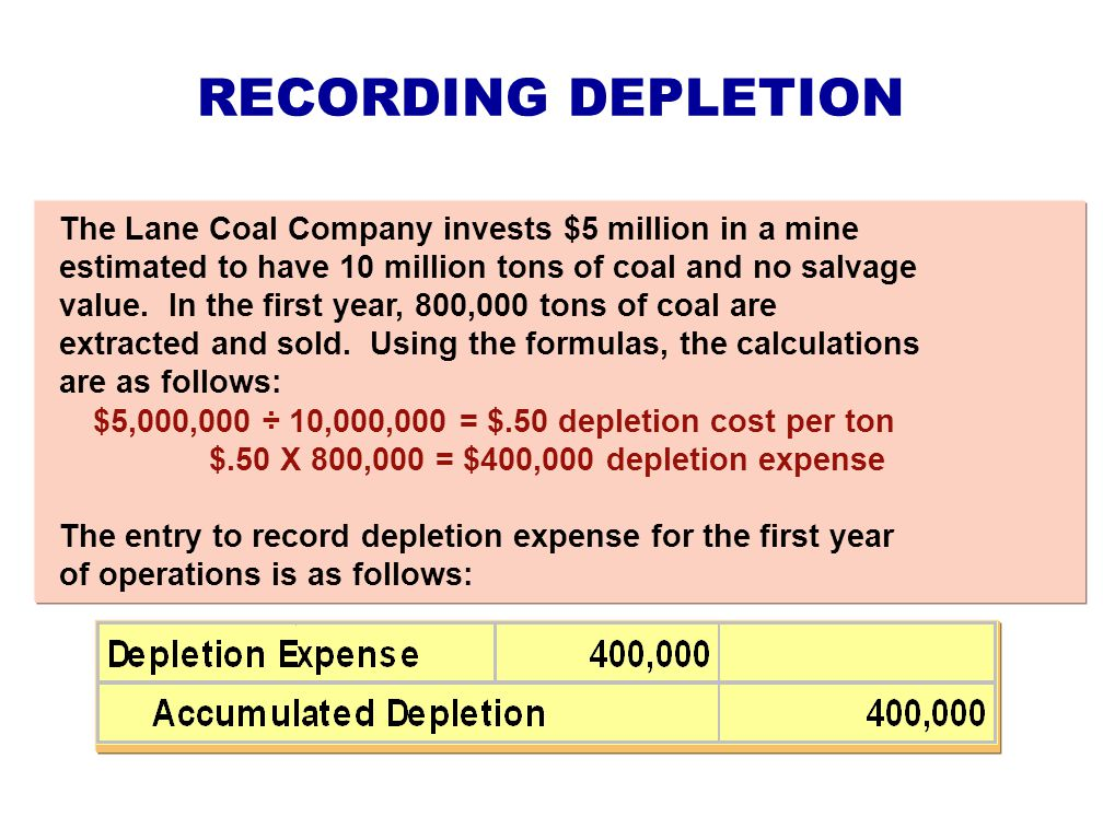 $5,000,000 ÷ 10,000,000 = $.50 depletion cost per ton