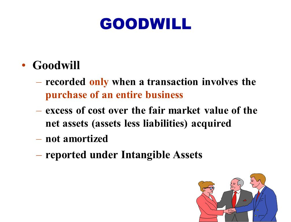GOODWILL Goodwill reported under Intangible Assets