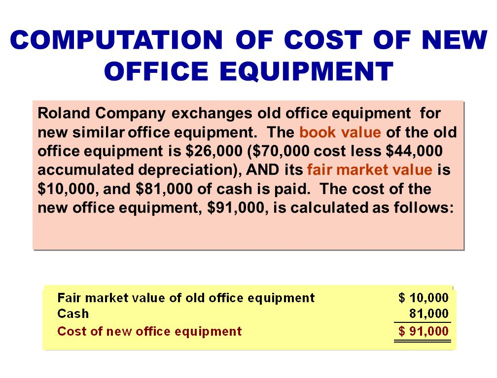 COMPUTATION OF COST OF NEW OFFICE EQUIPMENT