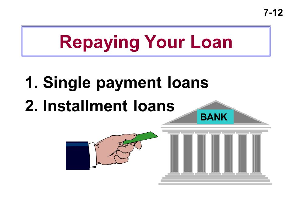Repaying Your Loan 1. Single payment loans 2. Installment loans BANK