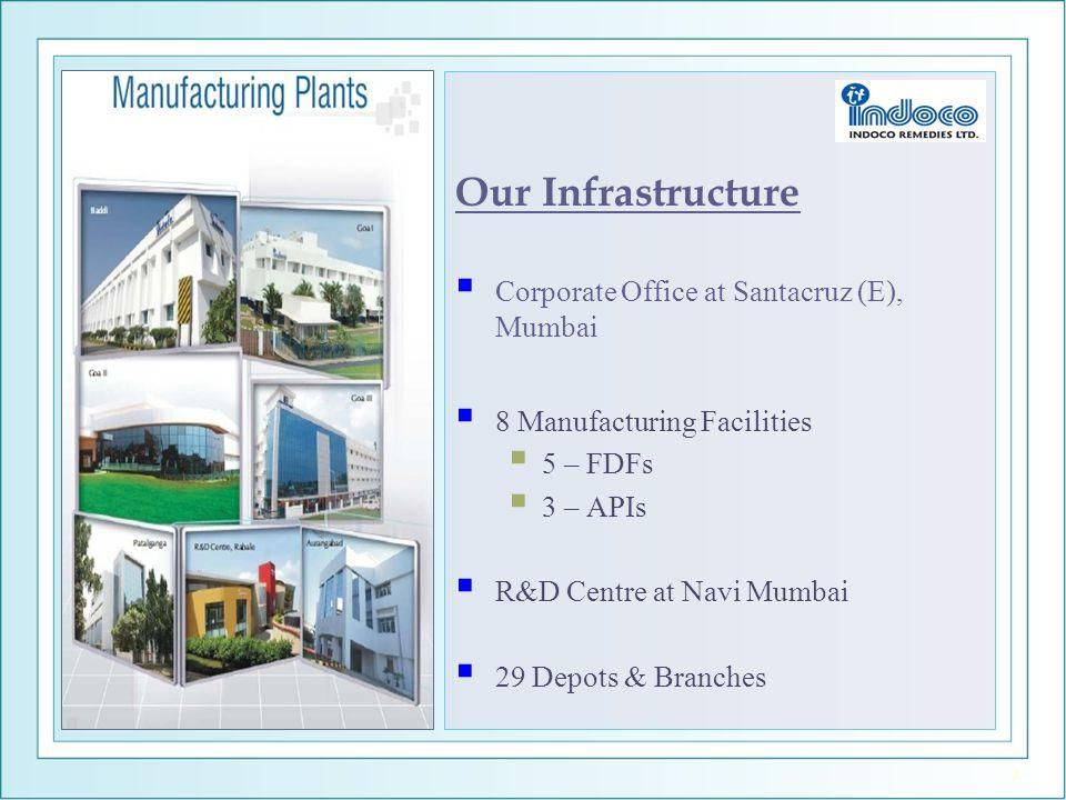 Our Infrastructure Corporate Office at Santacruz (E), Mumbai