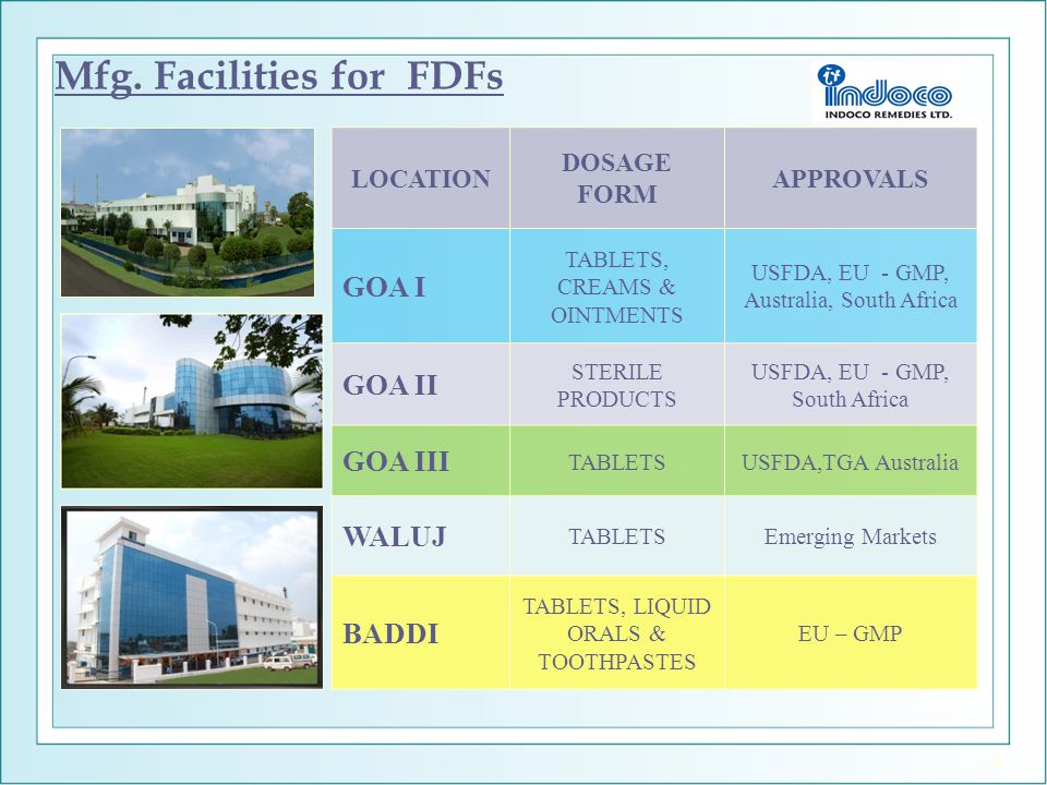 Mfg. Facilities for FDFs