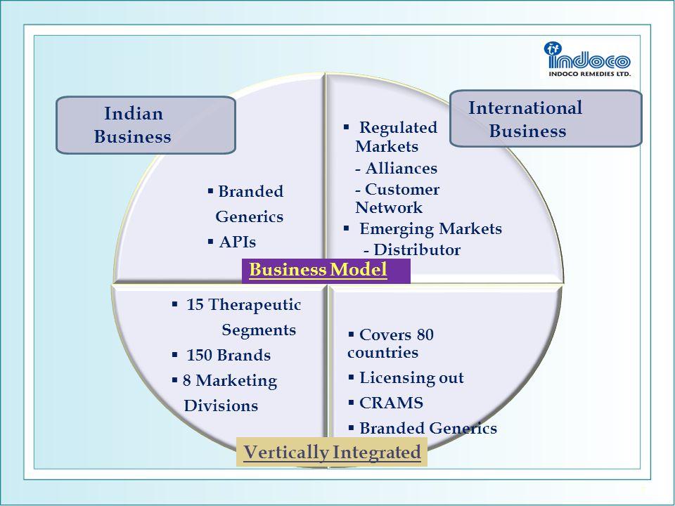 Business International Business