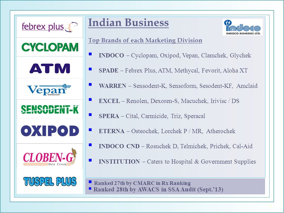 Indian Business Ranked 27th by CMARC in Rx Ranking