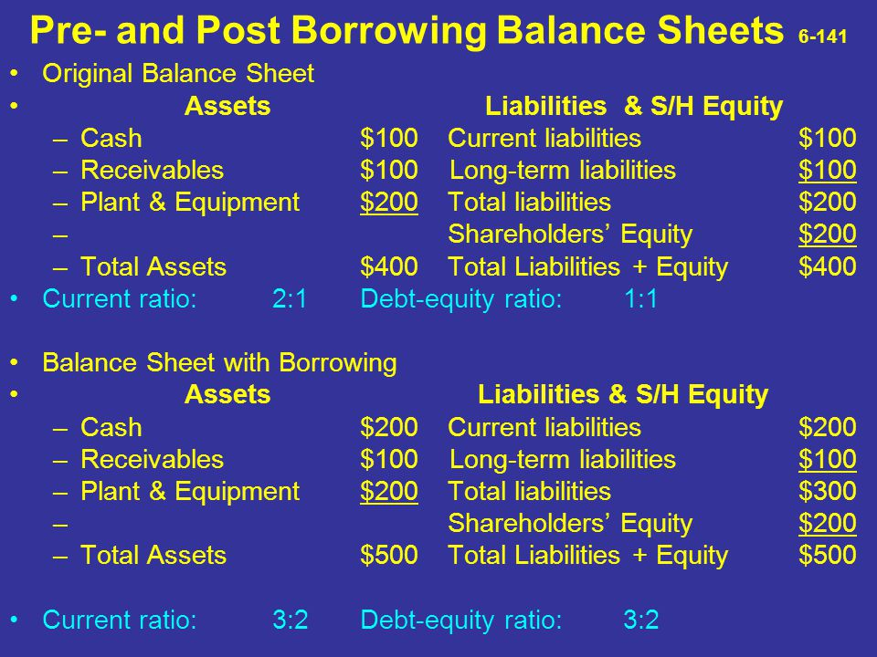 Pre- and Post Borrowing Balance Sheets 6-141