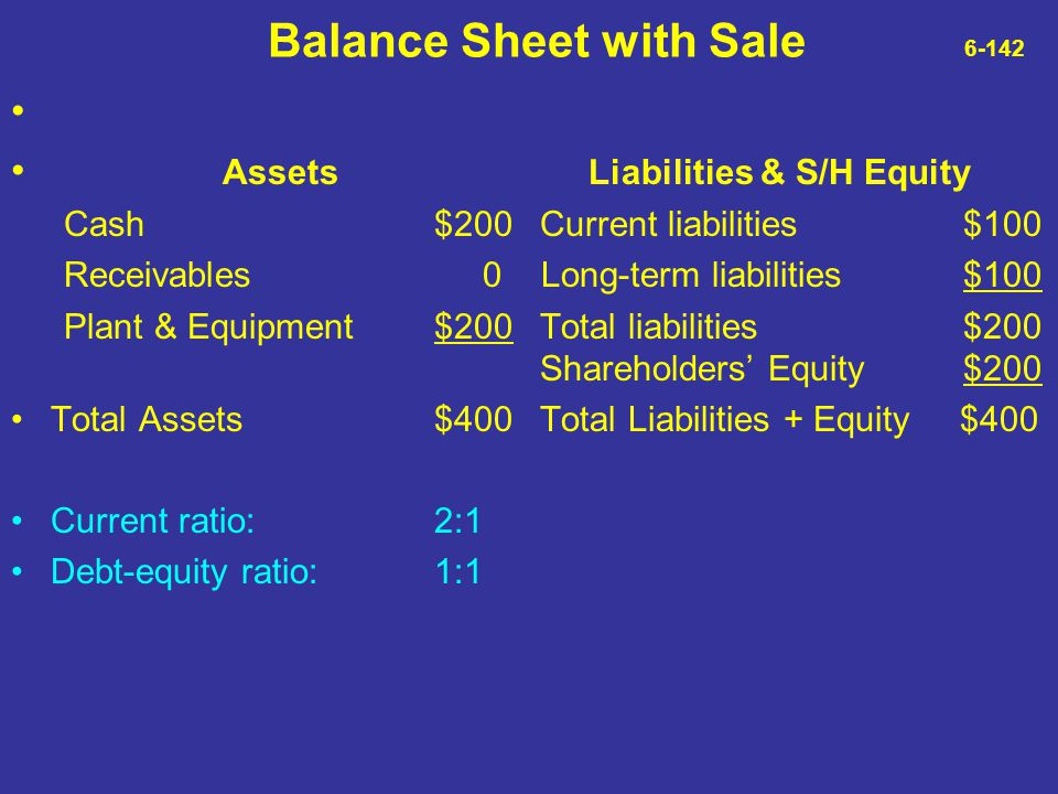 Balance Sheet with Sale 6-142