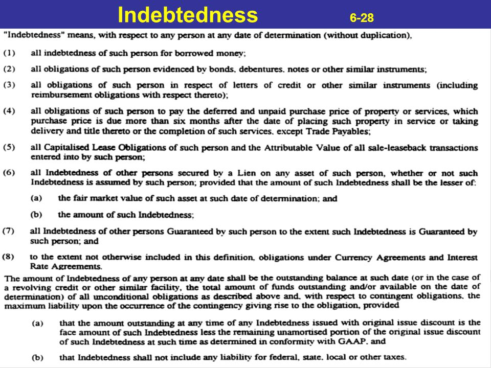 Indebtedness 6-28