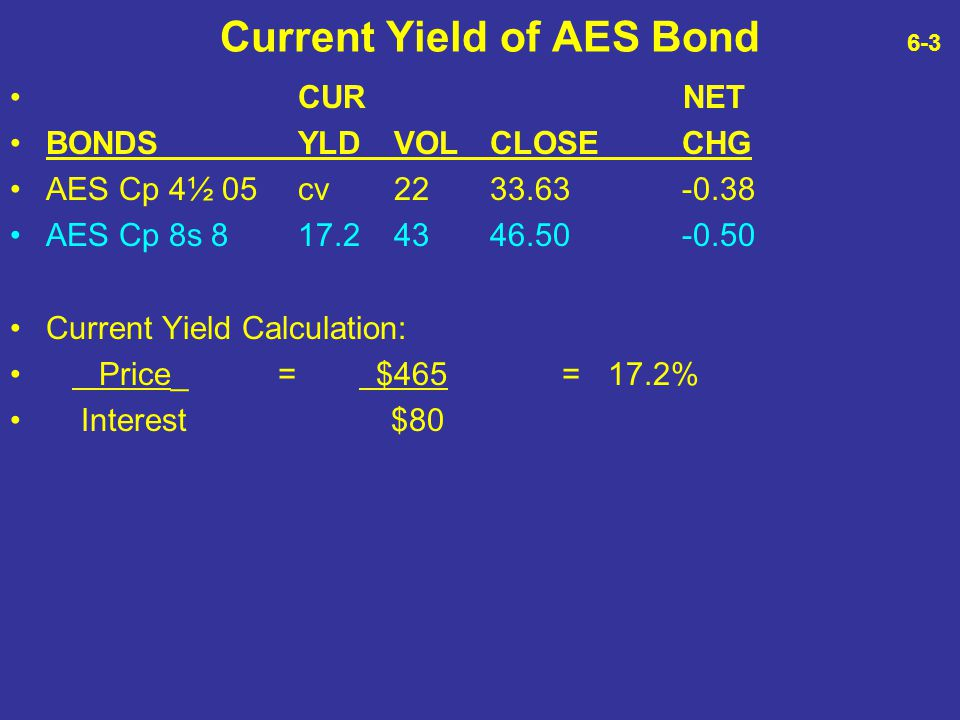 Current Yield of AES Bond 6-3
