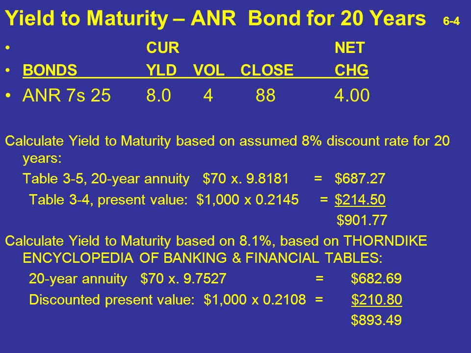 Yield to Maturity – ANR Bond for 20 Years 6-4