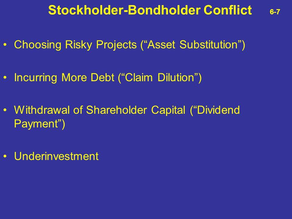Stockholder-Bondholder Conflict 6-7