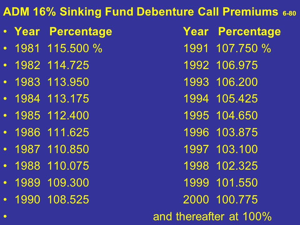 ADM 16% Sinking Fund Debenture Call Premiums 6-80