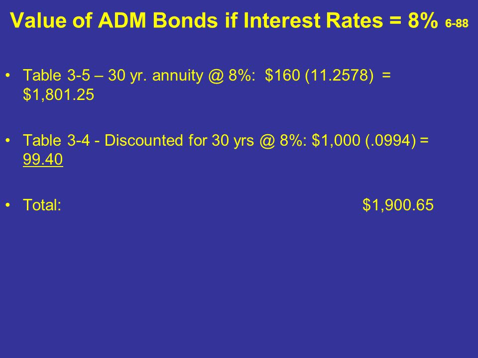 Value of ADM Bonds if Interest Rates = 8% 6-88
