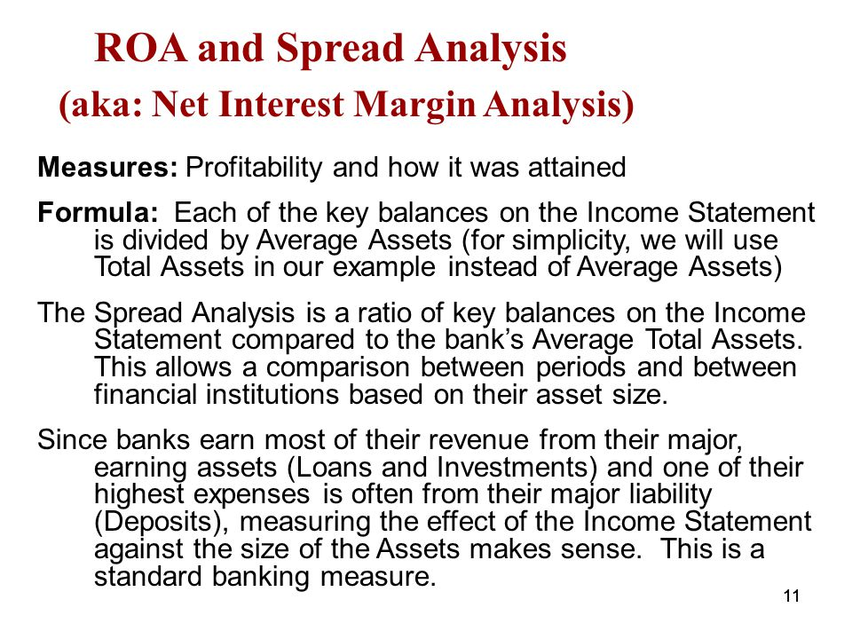 ROA and Spread Analysis