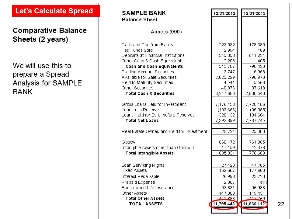 Let's Calculate Spread