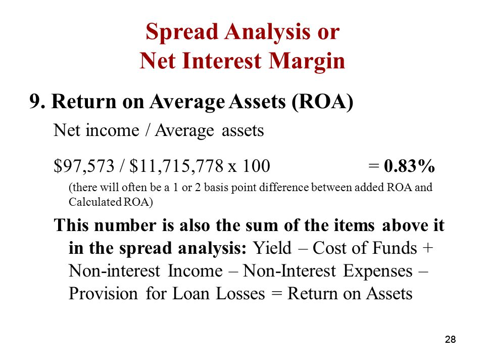 Spread Analysis or Net Interest Margin