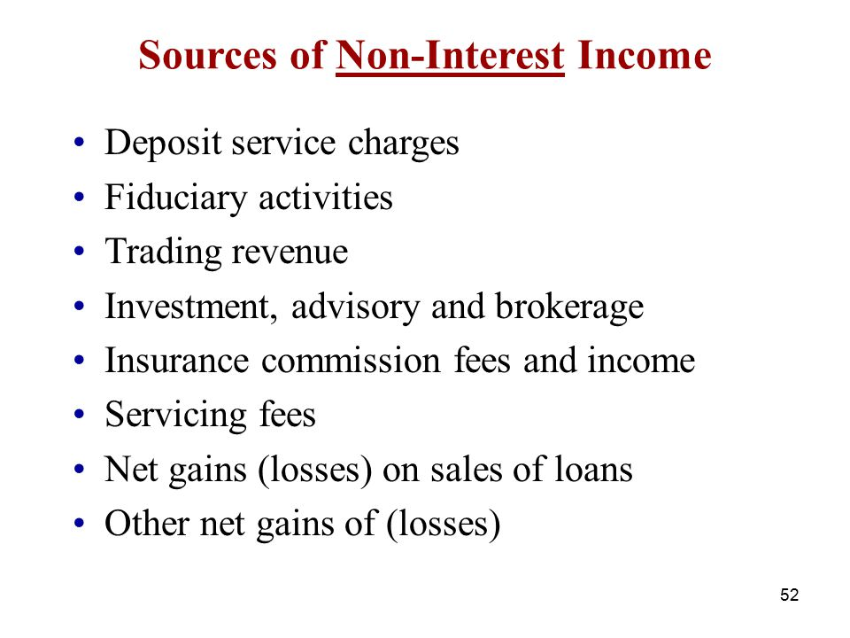 Sources of Non-Interest Income