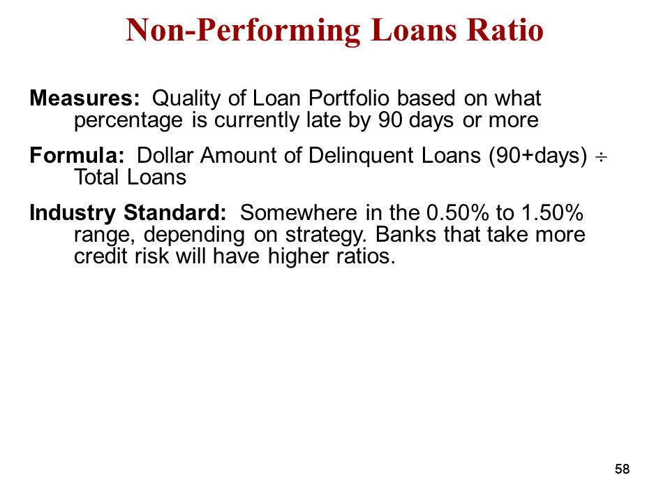 Non-Performing Loans Ratio