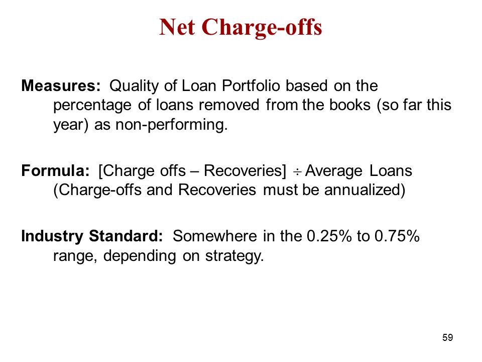 Net Charge-offs Measures: Quality of Loan Portfolio based on the percentage of loans removed from the books (so far this year) as non-performing.