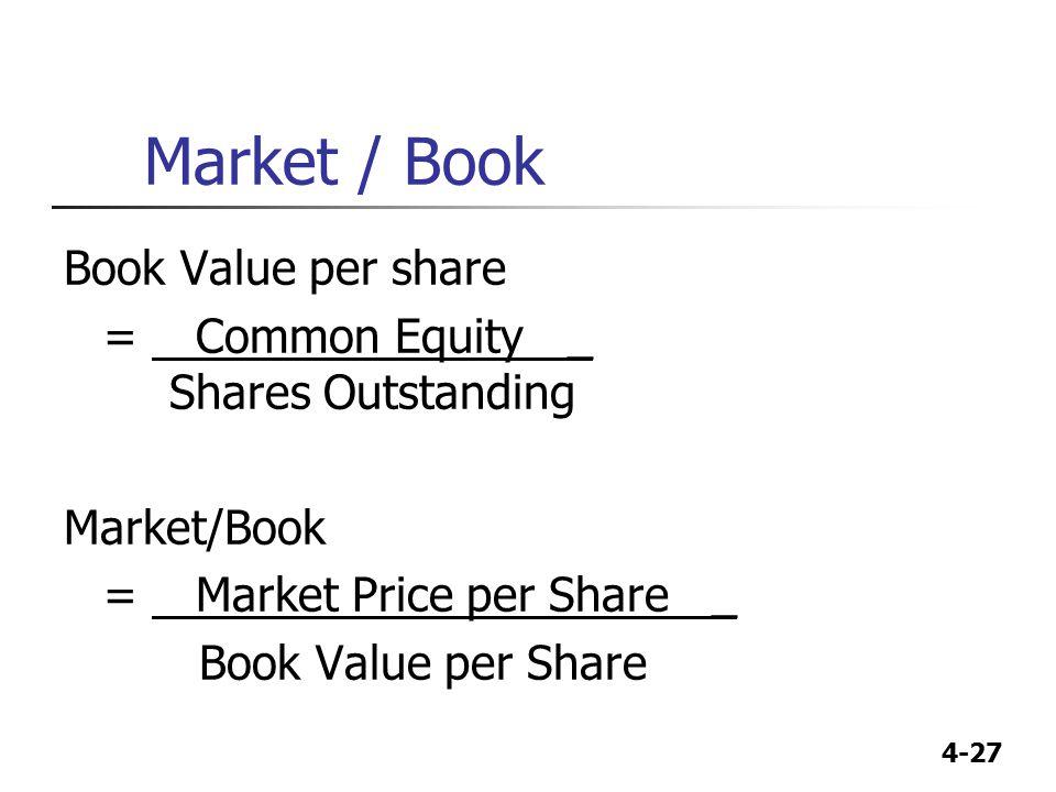 Market / Book Book Value per share