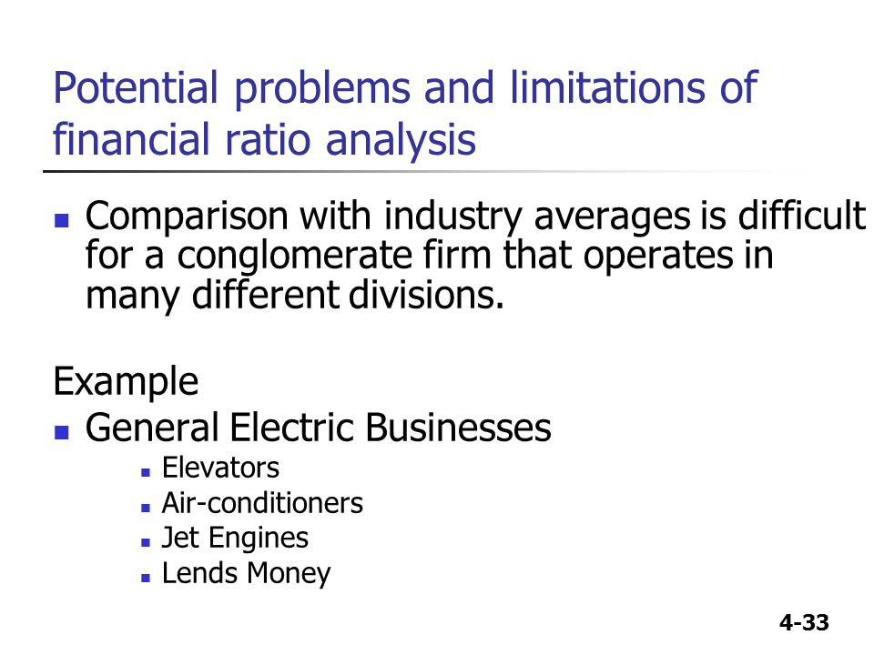 Potential problems and limitations of financial ratio analysis
