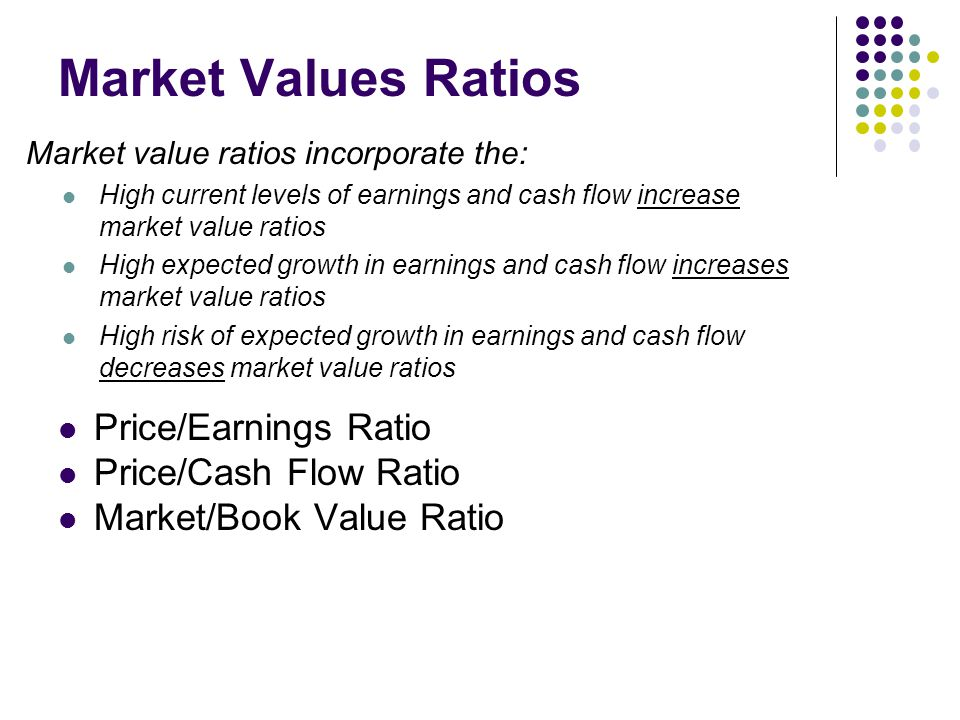 Market Values Ratios Price/Earnings Ratio Price/Cash Flow Ratio