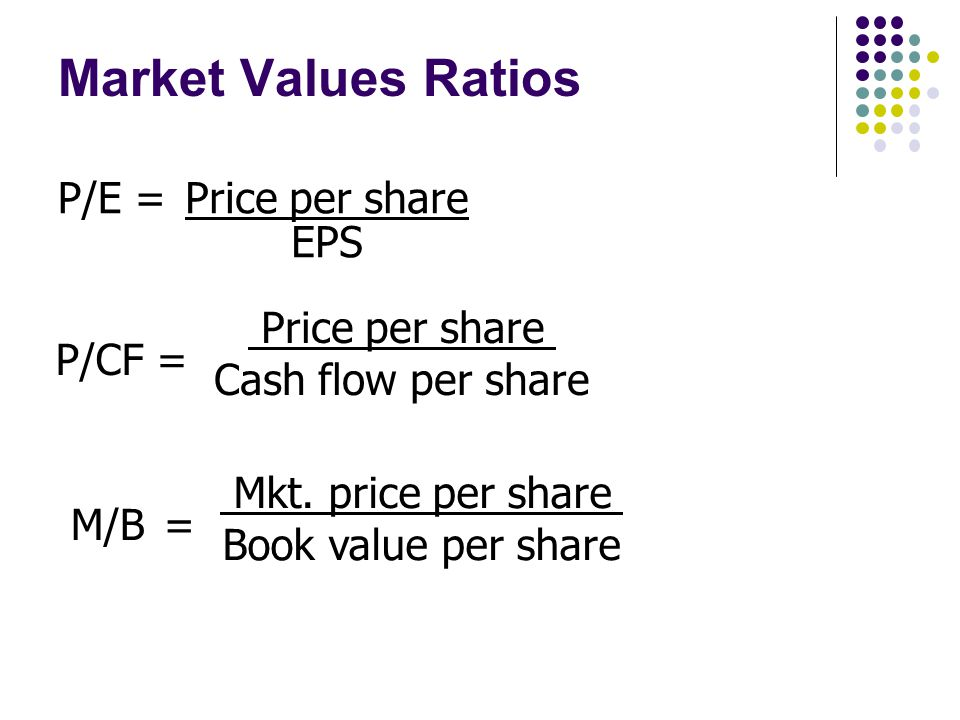 Market Values Ratios P/E = Price per share EPS Price per share