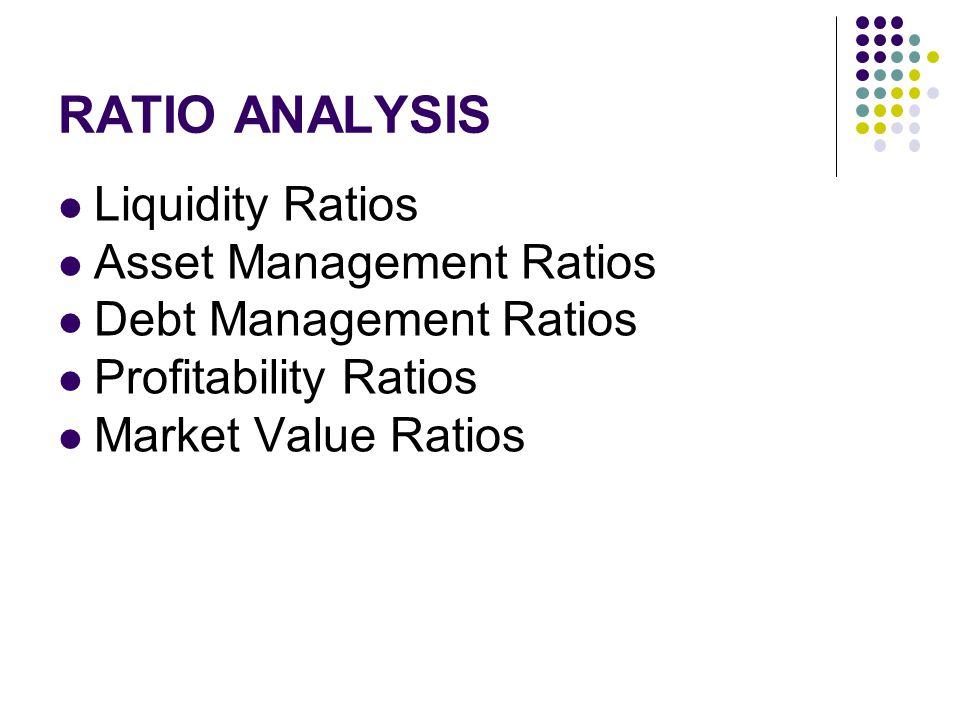 RATIO ANALYSIS Liquidity Ratios Asset Management Ratios