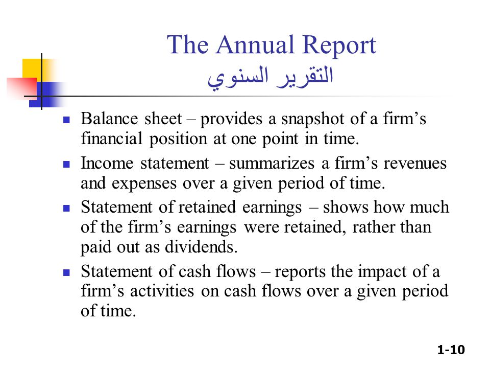 The Annual Report التقرير السنوي