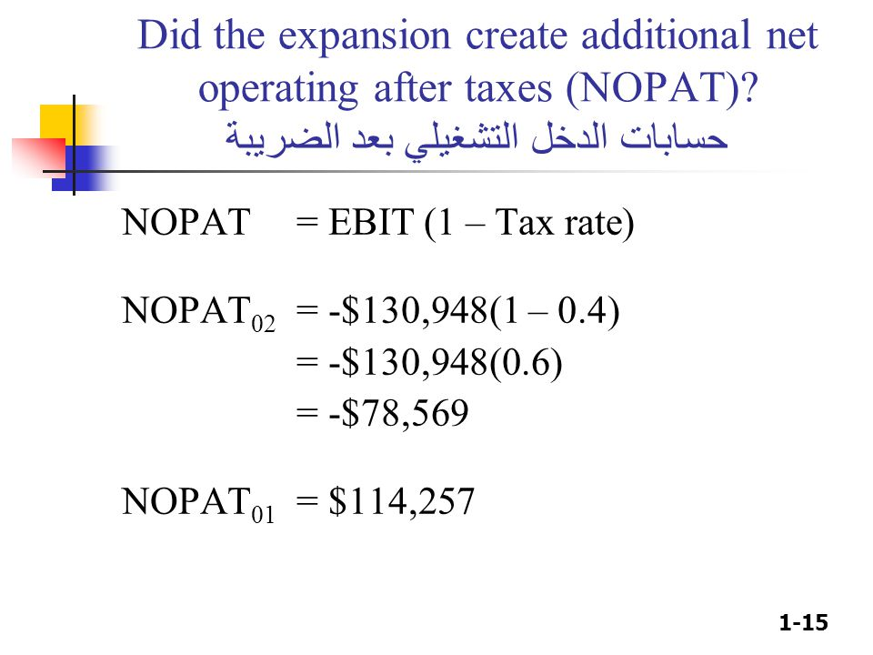 Did the expansion create additional net operating after taxes (NOPAT)