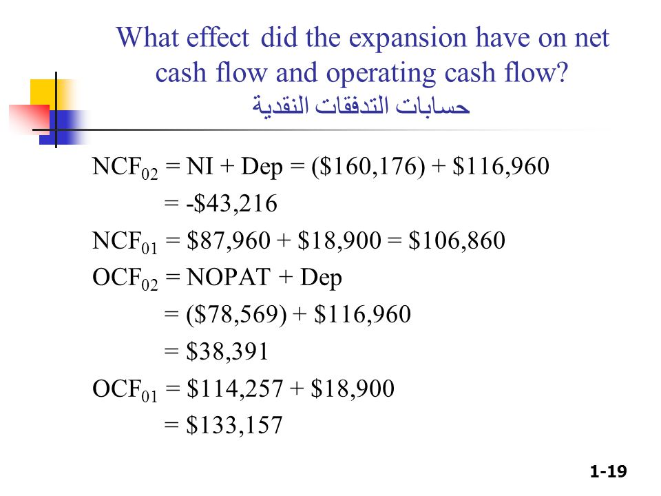 What effect did the expansion have on net cash flow and operating cash flow حسابات التدفقات النقدية