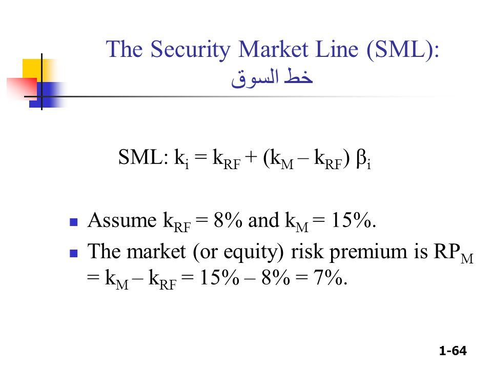 The Security Market Line (SML): خط السوق