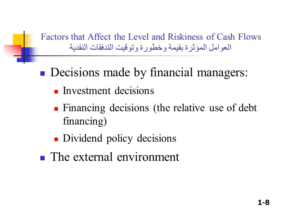 Decisions made by financial managers: