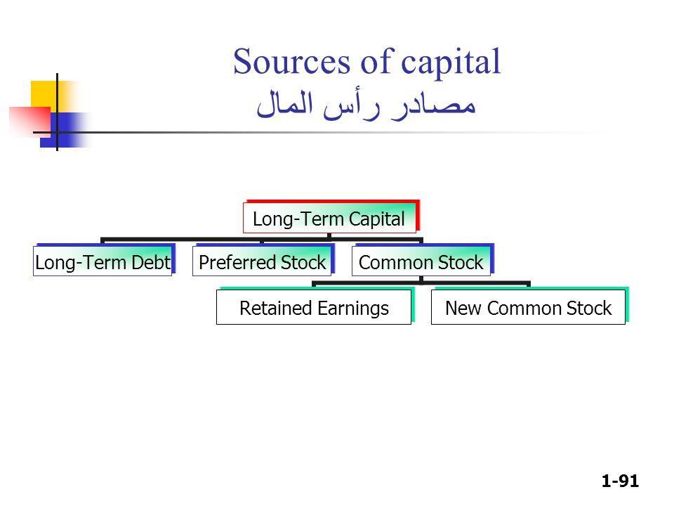 Sources of capital مصادر رأس المال