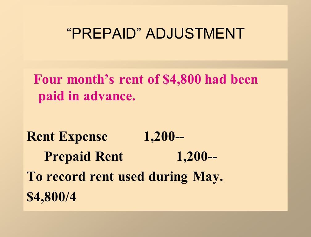 PREPAID ADJUSTMENT Four month's rent of $4,800 had been paid in advance. Rent Expense 1,200--