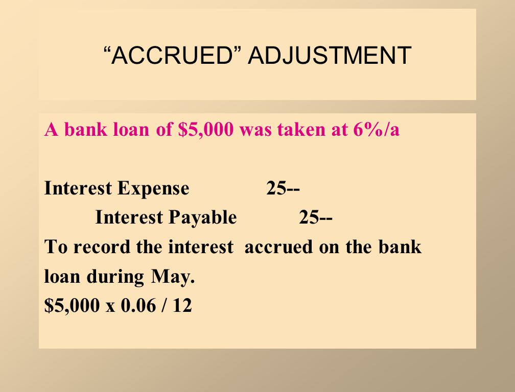ACCRUED ADJUSTMENT A bank loan of $5,000 was taken at 6%/a