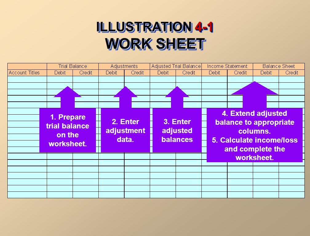 ILLUSTRATION 4-1 WORK SHEET