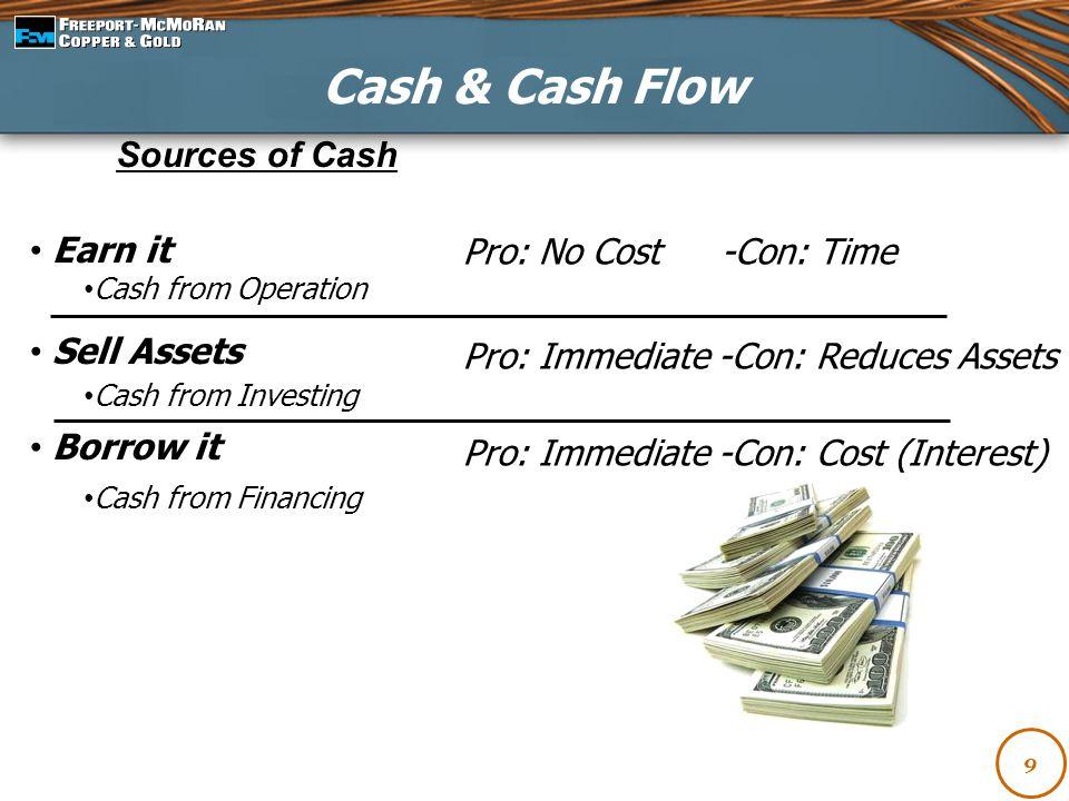 Cash & Cash Flow Sources of Cash Earn it Pro: No Cost -Con: Time